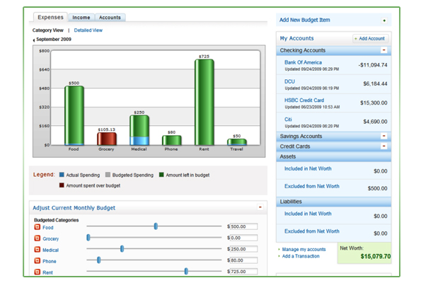 3 Free Personal Budget Software To Manage Your Finances